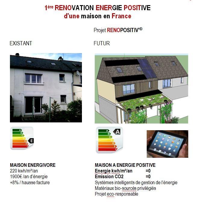 Rénovation énergétique positive